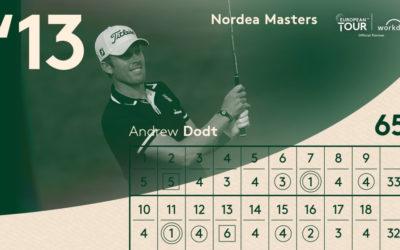 Andrew Dodt registra dos hoyos en uno
