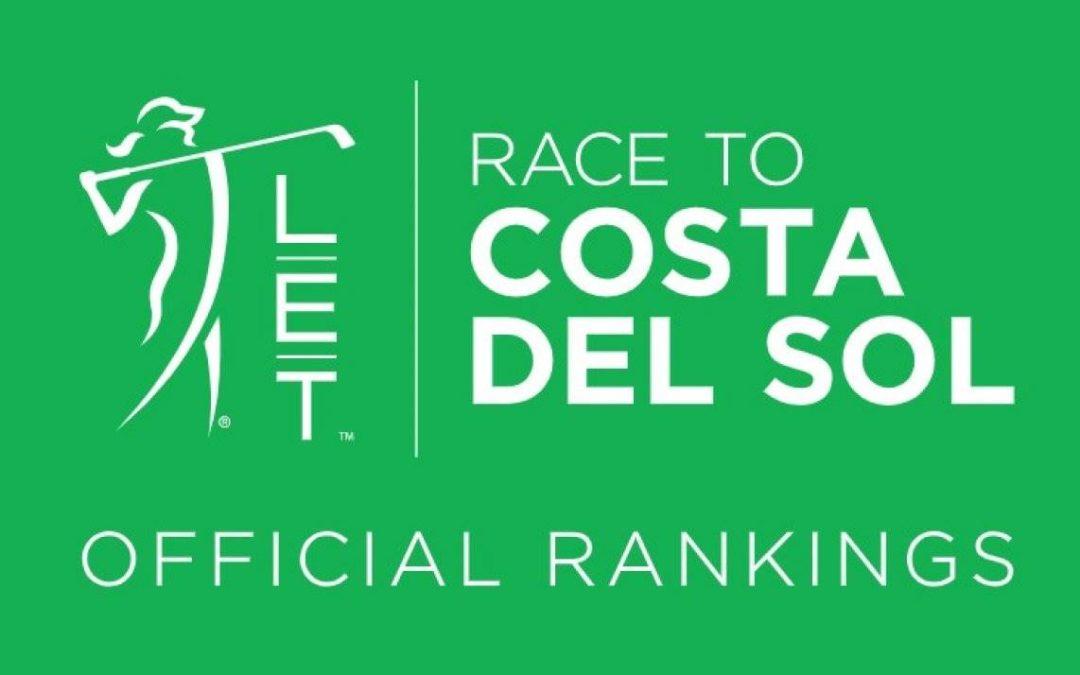 La Race to Costa del Sol regresa por todo lo alto