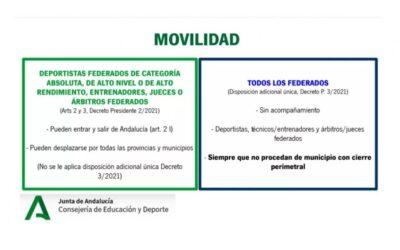 Nota aclaratoria respecto a la movilidad de deportistas federados en Andalucía