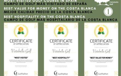 Vistabella Golf gana 3 Premios en los Golfhaftet Awards 2021